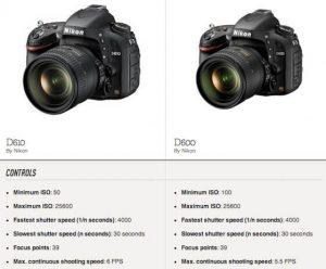 Nikon Camera mac Key